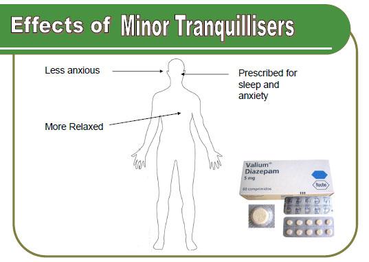 MinorTranquillisers2